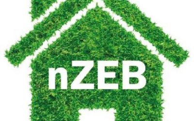 What is NZEB?