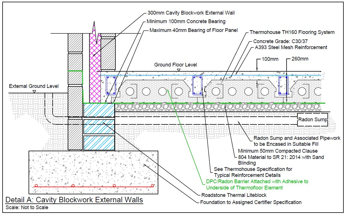 This is an image of Suspended Ground Floor - ThermoFloor and Cavity Blockwork Wall