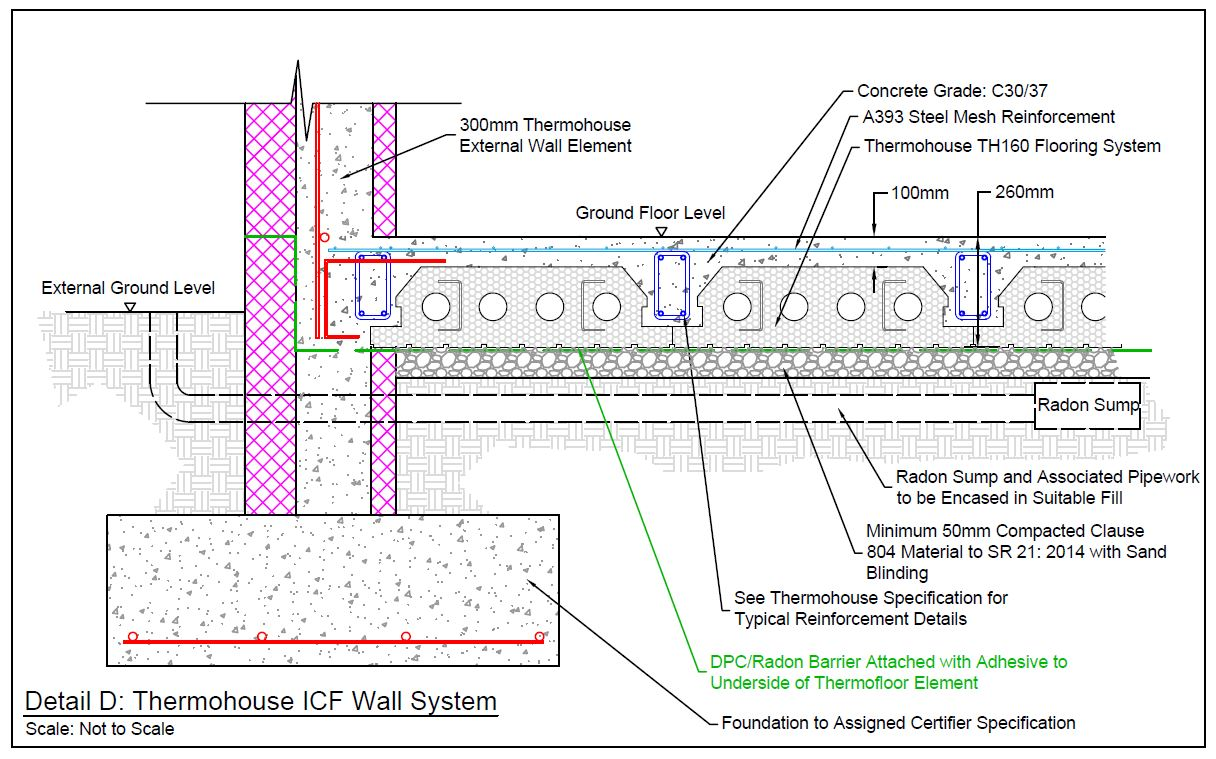 This is an image of Suspended Ground Floor - ThermoFloor and ICF Wall