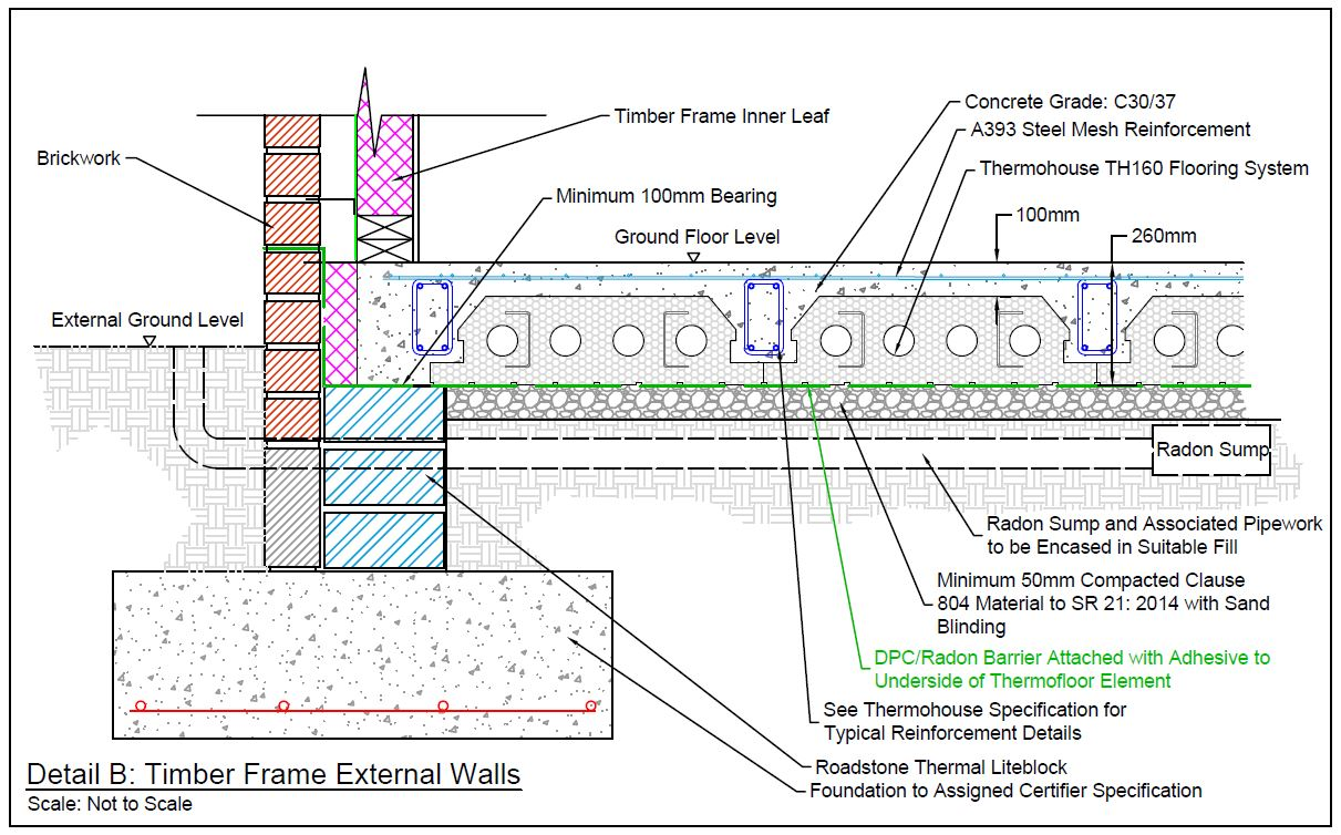 This is an image of Suspended Ground Floor - ThermoFloor and Timber Frame Wall