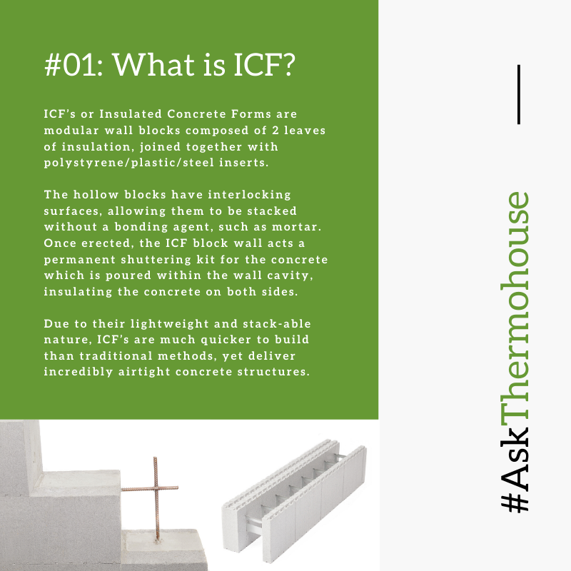 infographic explaining what is ICF?