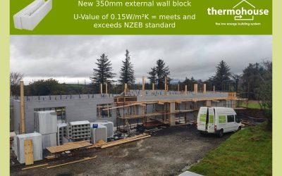 Project update: Westport, Co. Mayo