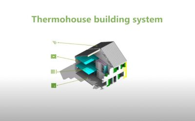Thermohouse – Explainer Video
